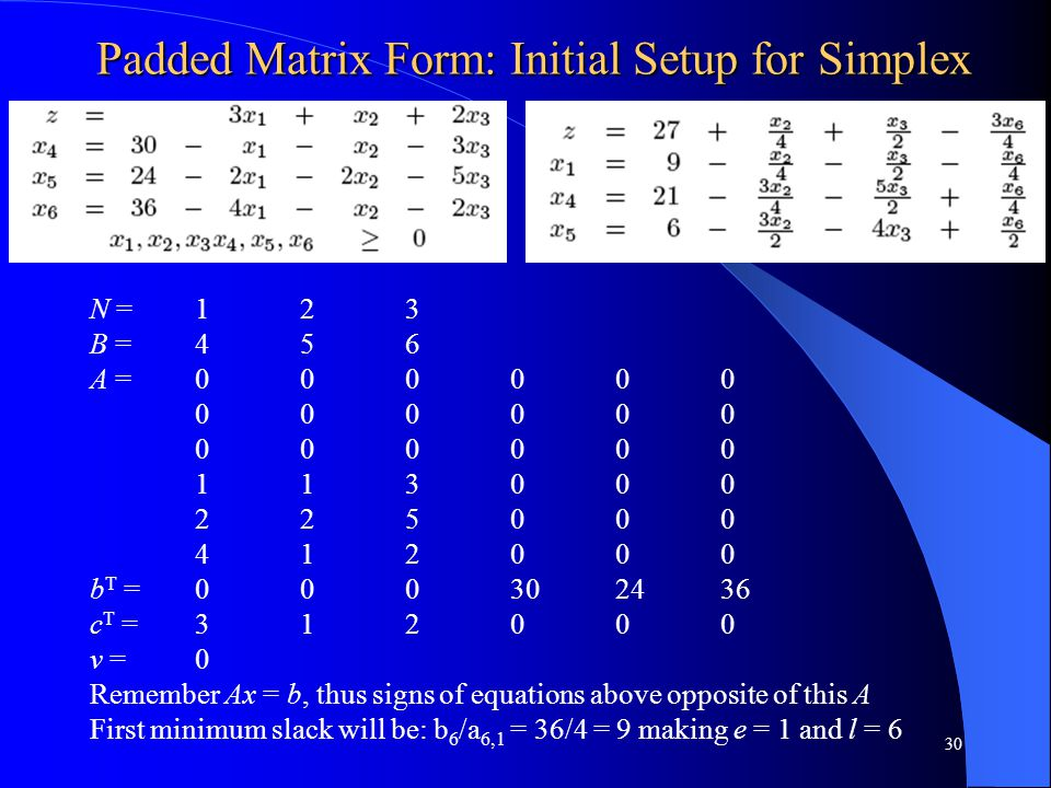 Padded Matrix Form: Initial Setup for Simplex