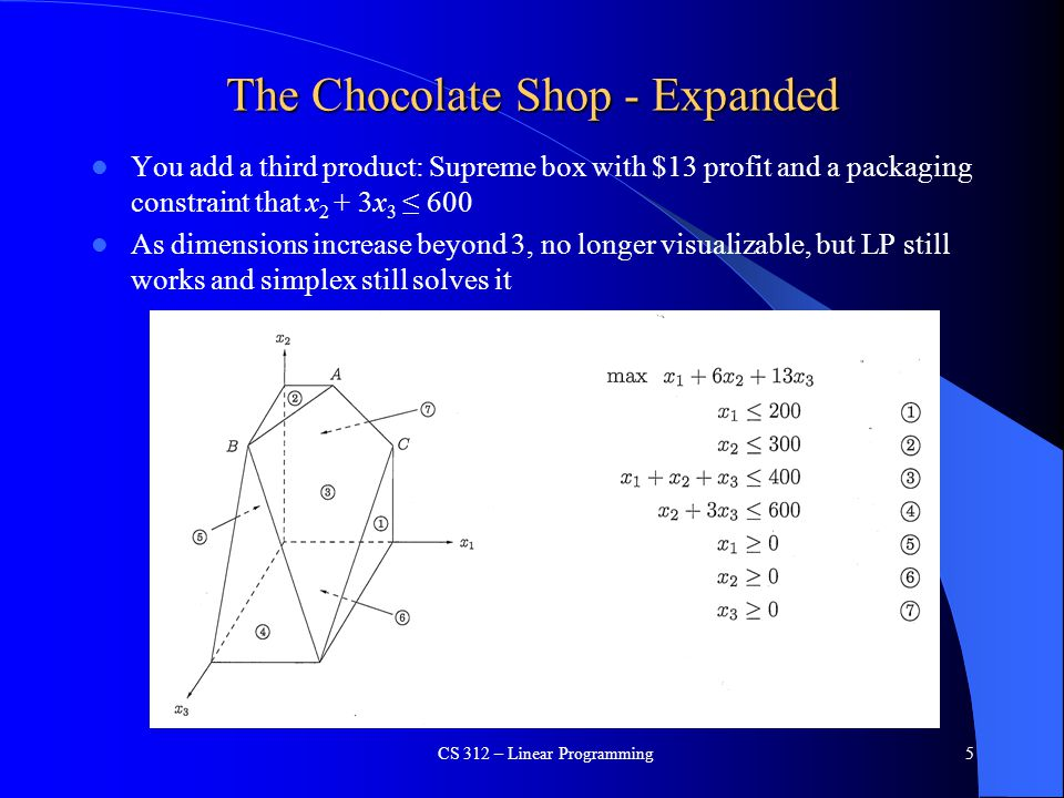 The Chocolate Shop - Expanded