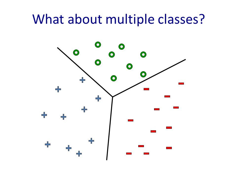 What about multiple classes