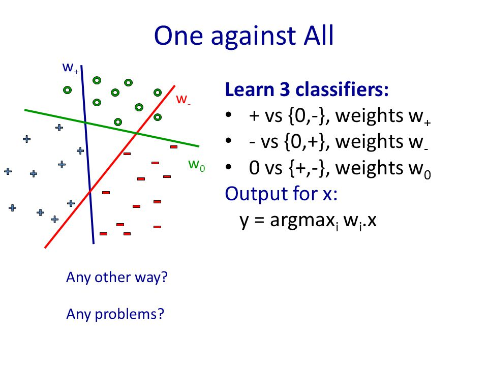 One against All Learn 3 classifiers: + vs {0,-}, weights w+