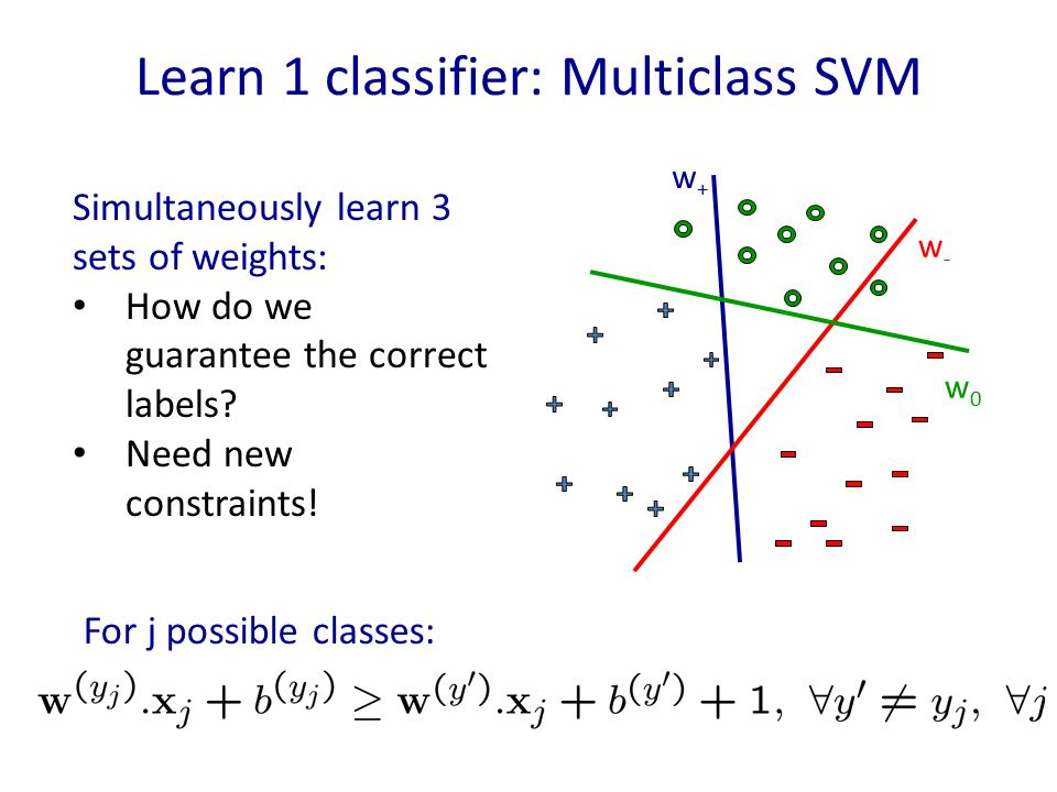 Learn 1 classifier: Multiclass SVM