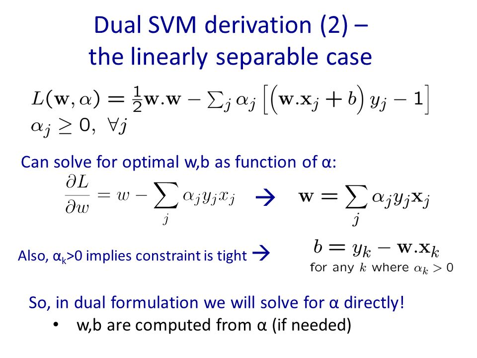 Dual SVM derivation (2) – the linearly separable case