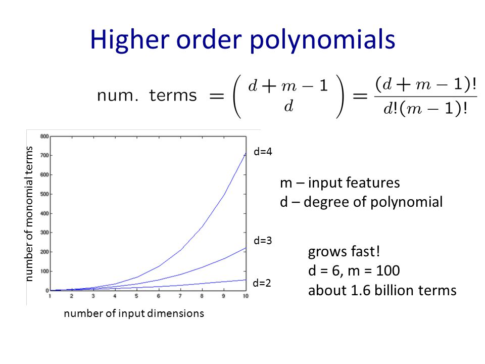 Higher order polynomials