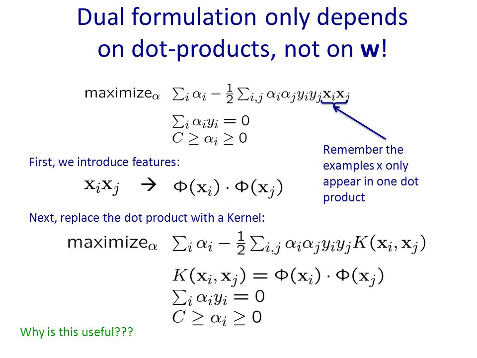 Dual formulation only depends on dot-products, not on w!