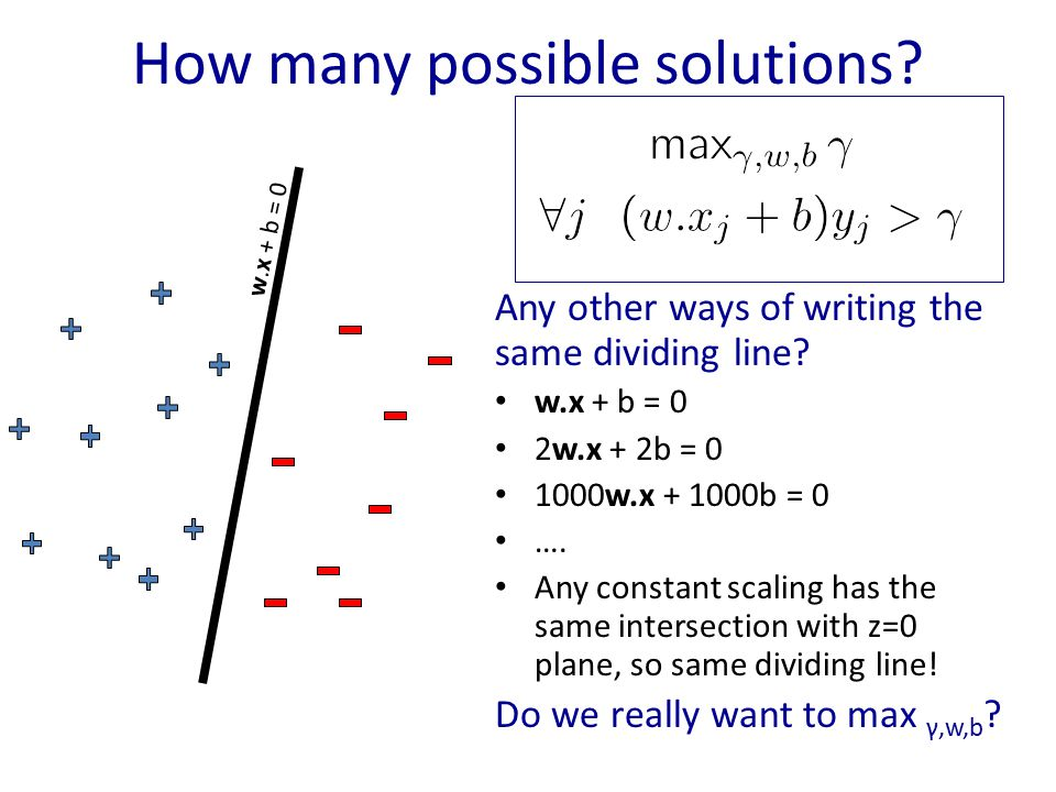 How many possible solutions