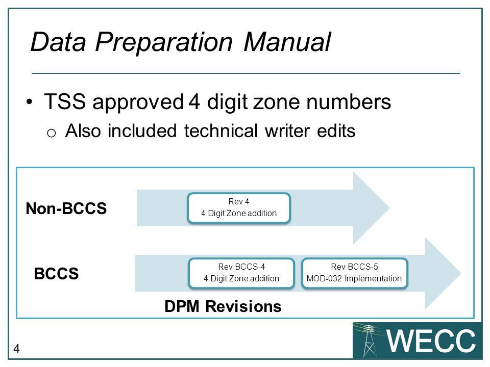 Data Preparation Manual
