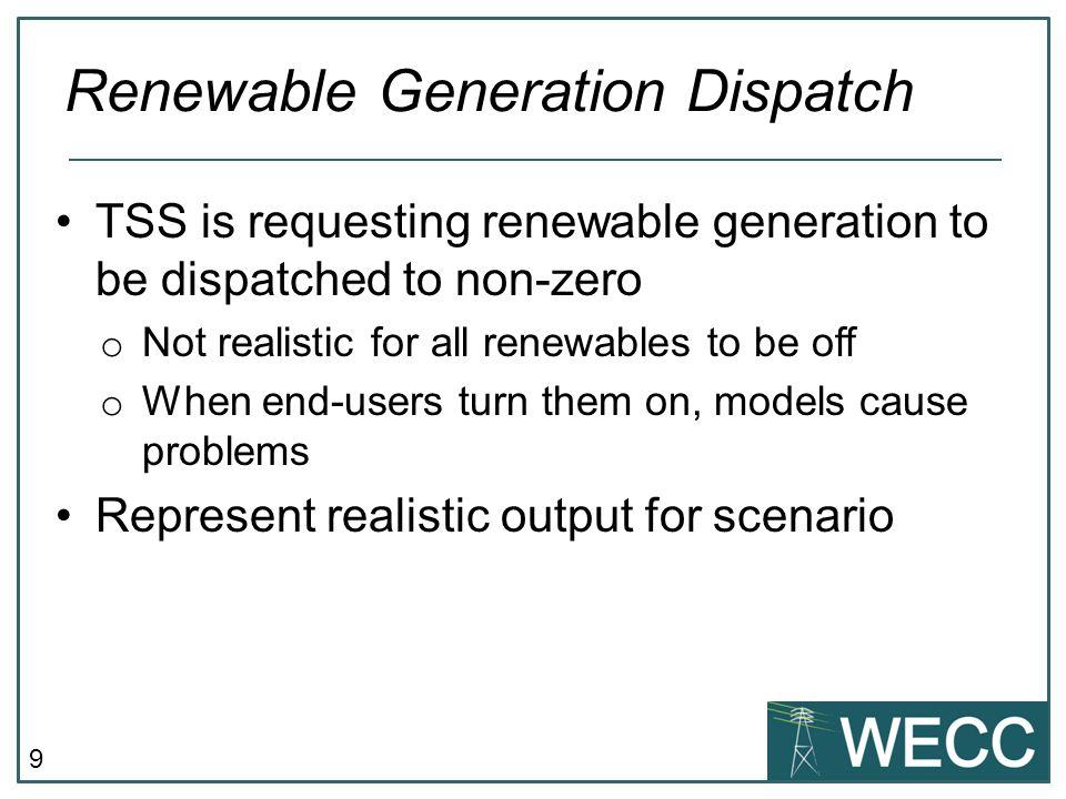 Renewable Generation Dispatch