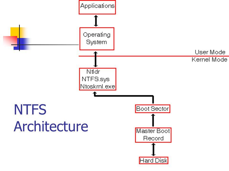 NTFS Architecture