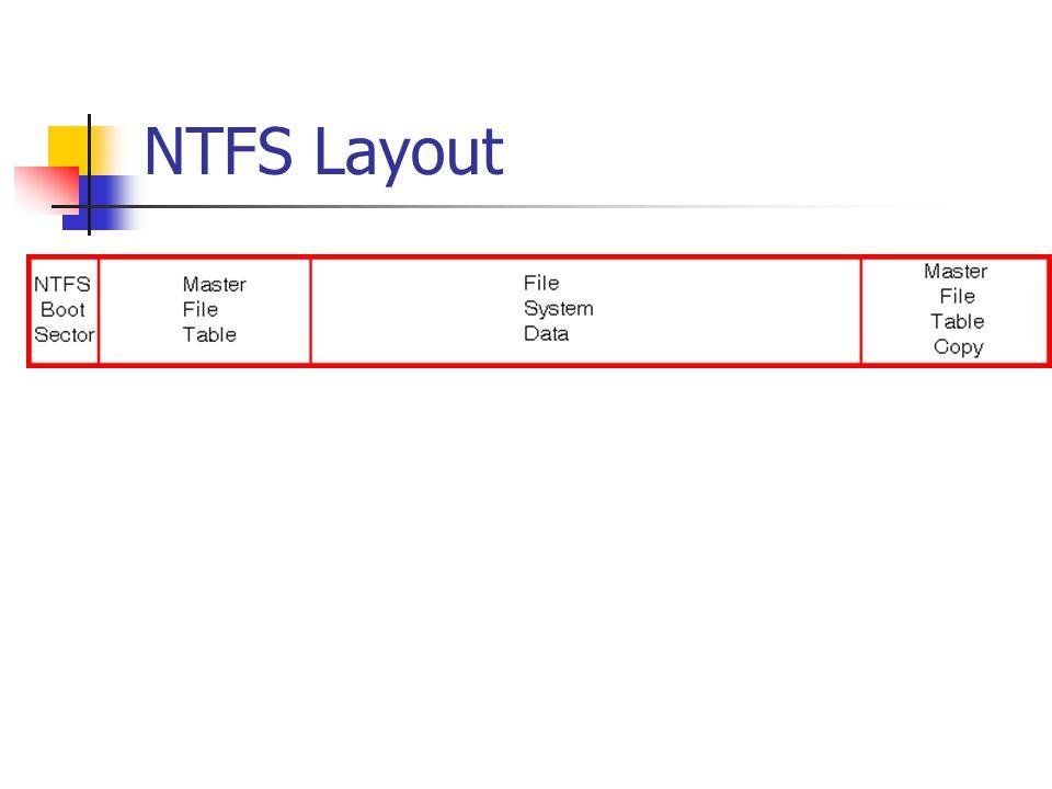 NTFS Layout