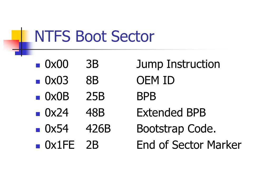 NTFS Boot Sector 0x00 3B Jump Instruction 0x03 8B OEM ID 0x0B 25B BPB