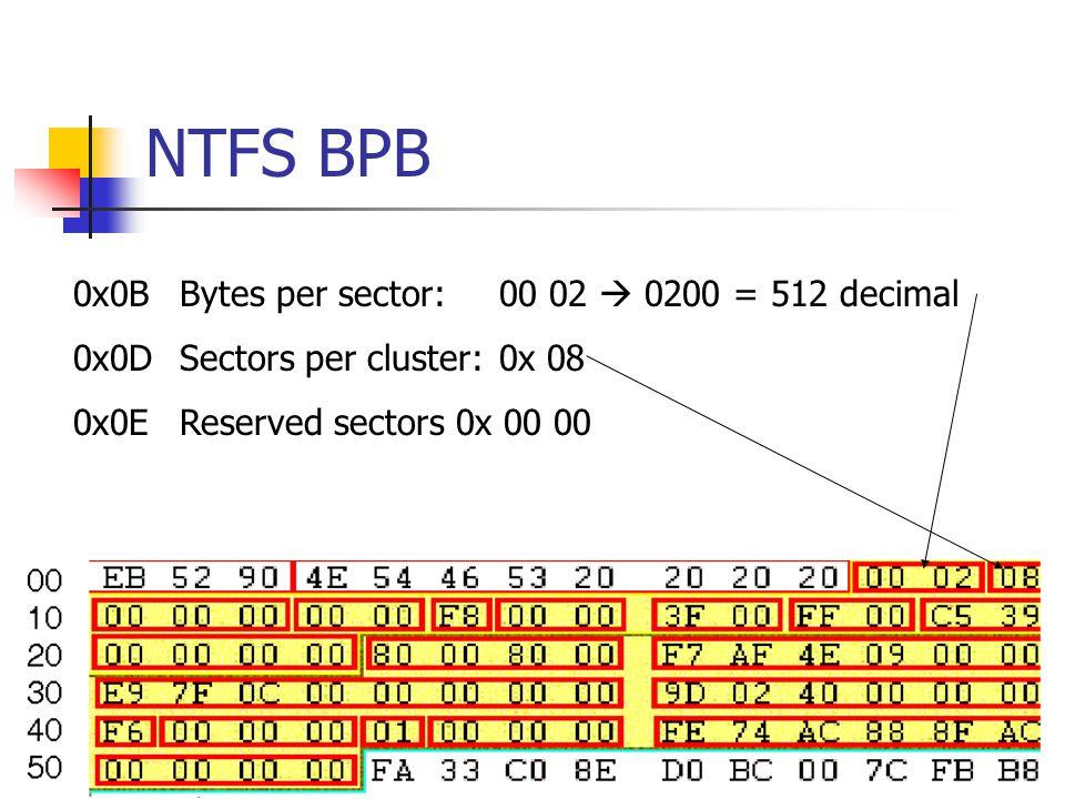 NTFS BPB 0x0B Bytes per sector: 00 02  0200 = 512 decimal