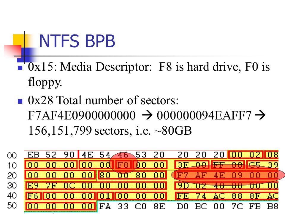 NTFS BPB 0x15: Media Descriptor: F8 is hard drive, F0 is floppy.