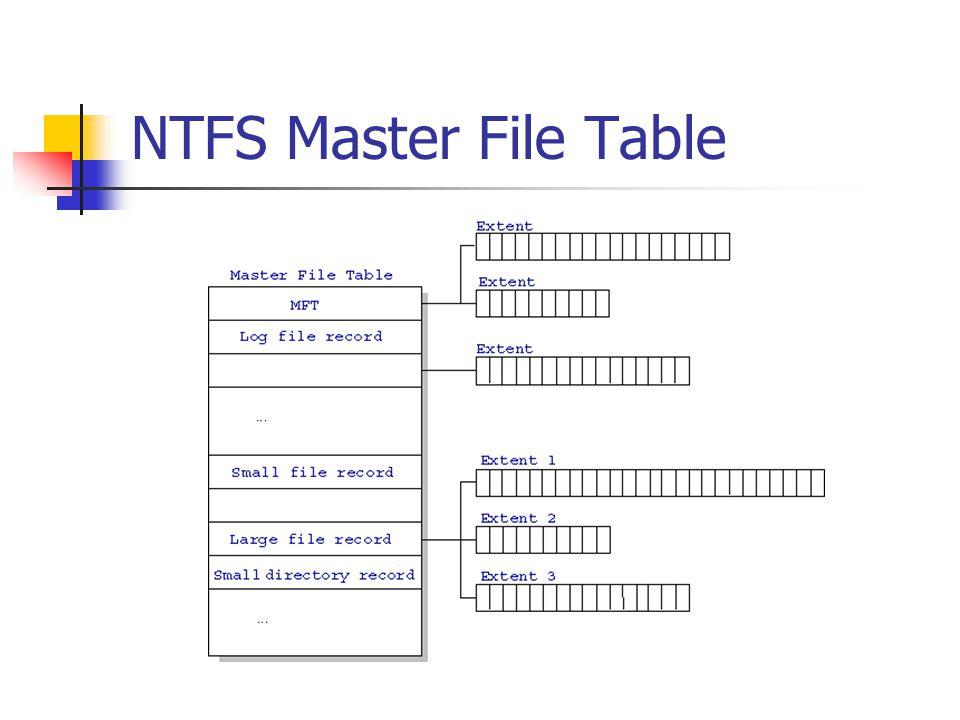 NTFS Master File Table