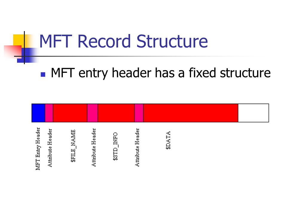 MFT Record Structure MFT entry header has a fixed structure