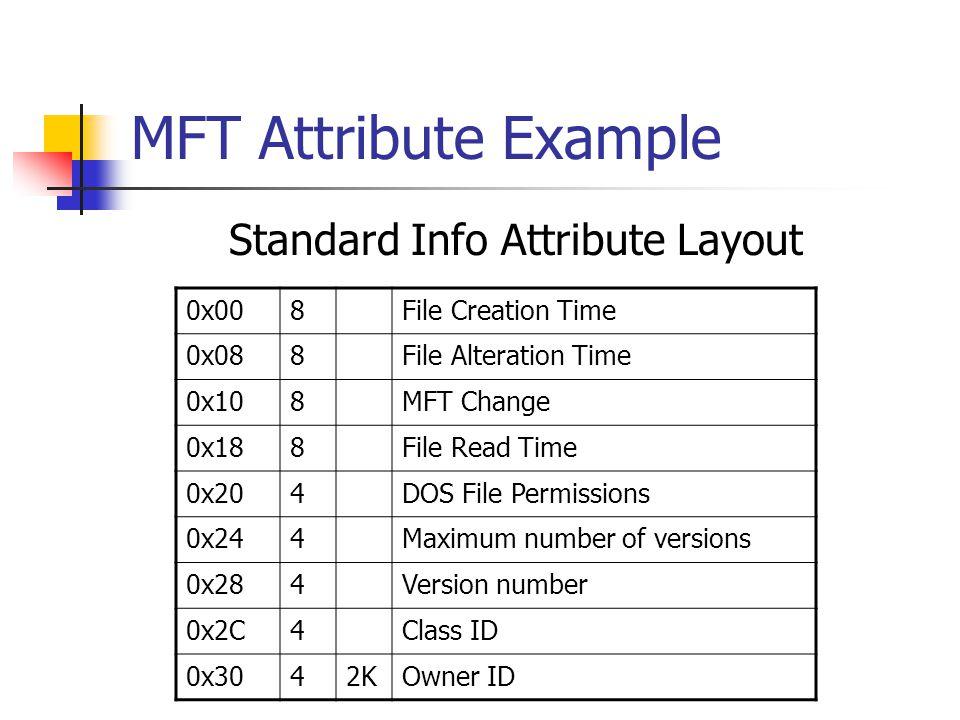 Standard Info Attribute Layout