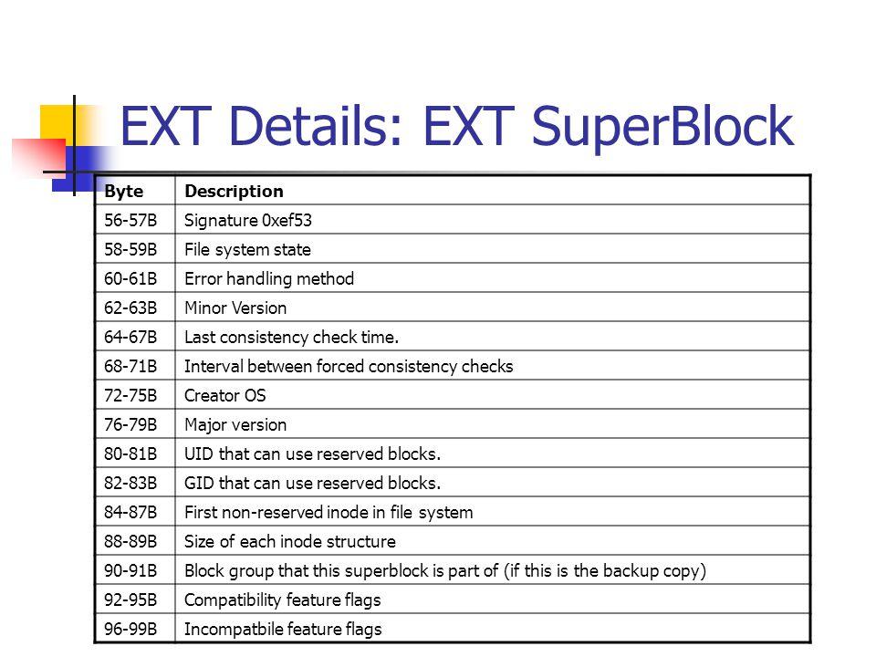 EXT Details: EXT SuperBlock