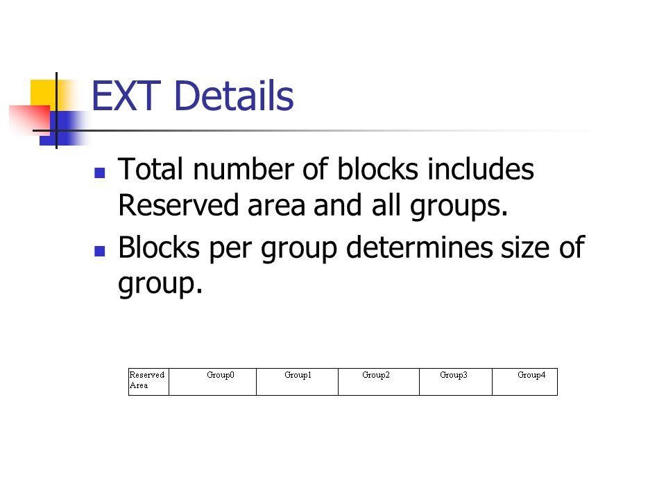 EXT Details Total number of blocks includes Reserved area and all groups.