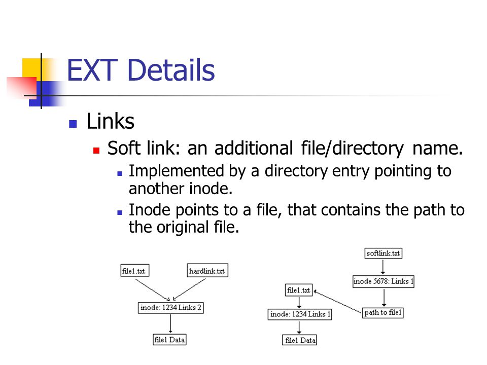 EXT Details Links Soft link: an additional file/directory name.