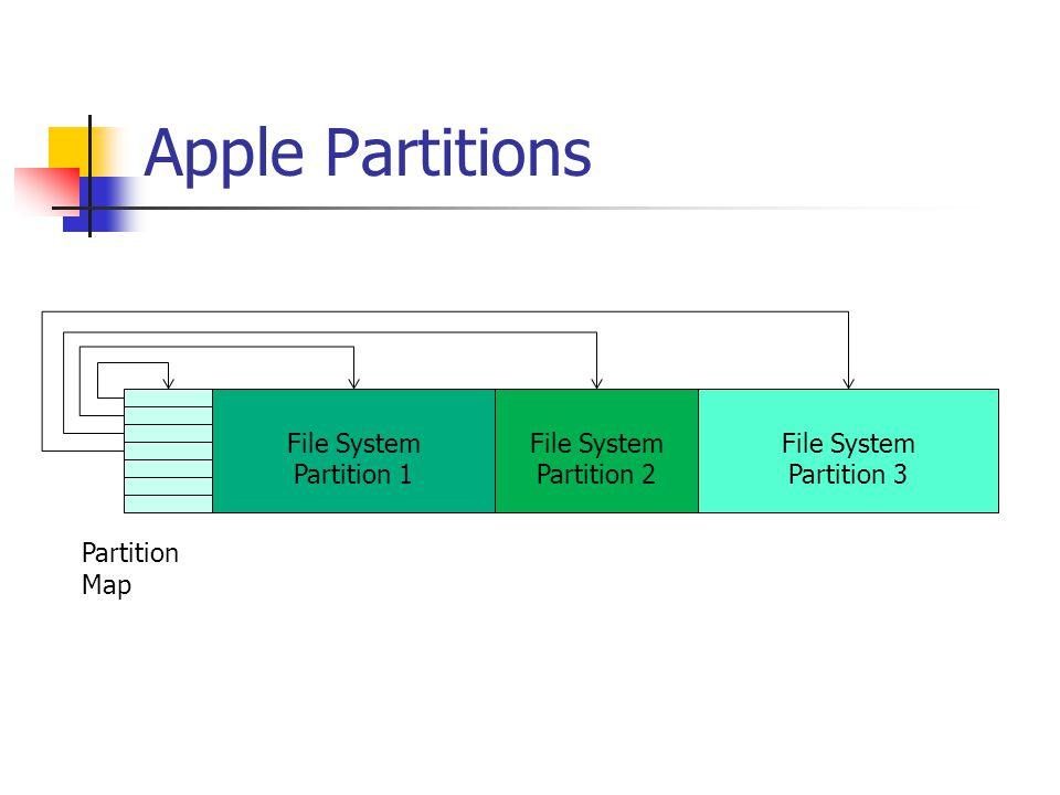 Apple Partitions File System Partition 1 File System Partition 2