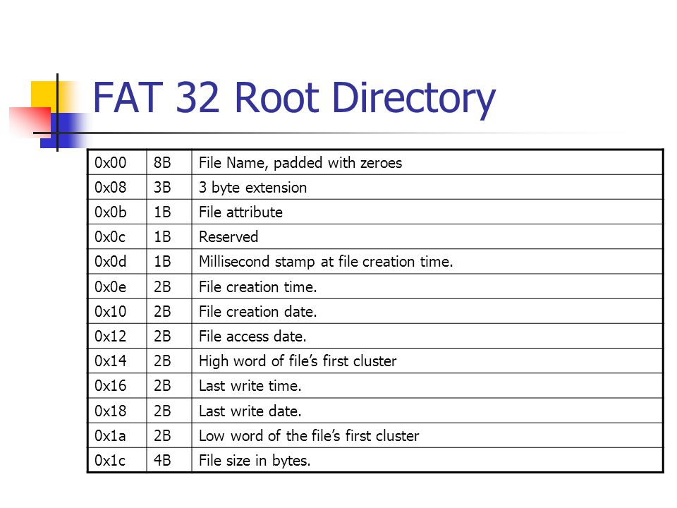 FAT 32 Root Directory 0x00 8B File Name, padded with zeroes 0x08 3B