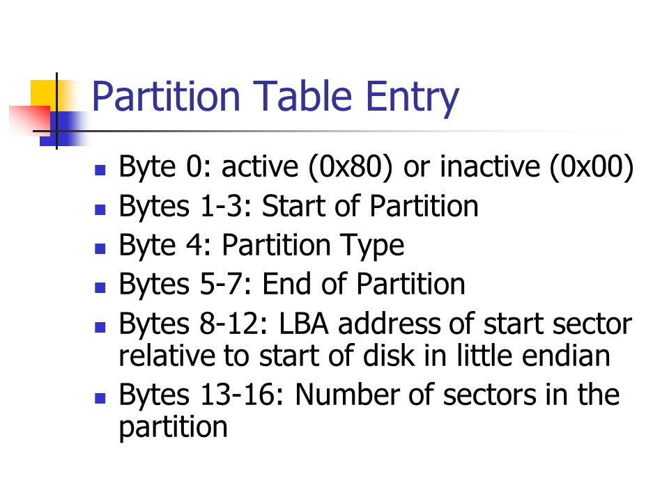 Partition Table Entry Byte 0: active (0x80) or inactive (0x00)