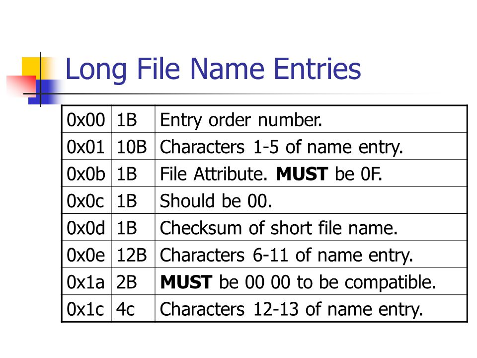 Long File Name Entries 0x00 1B Entry order number. 0x01 10B