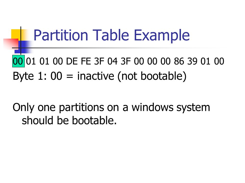 Partition Table Example