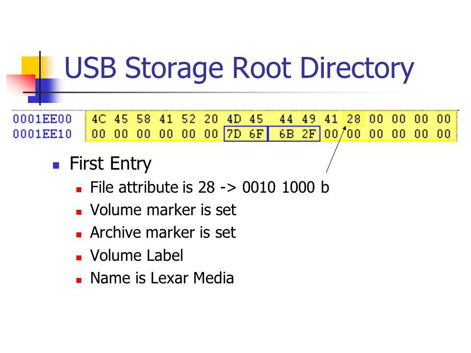 USB Storage Root Directory