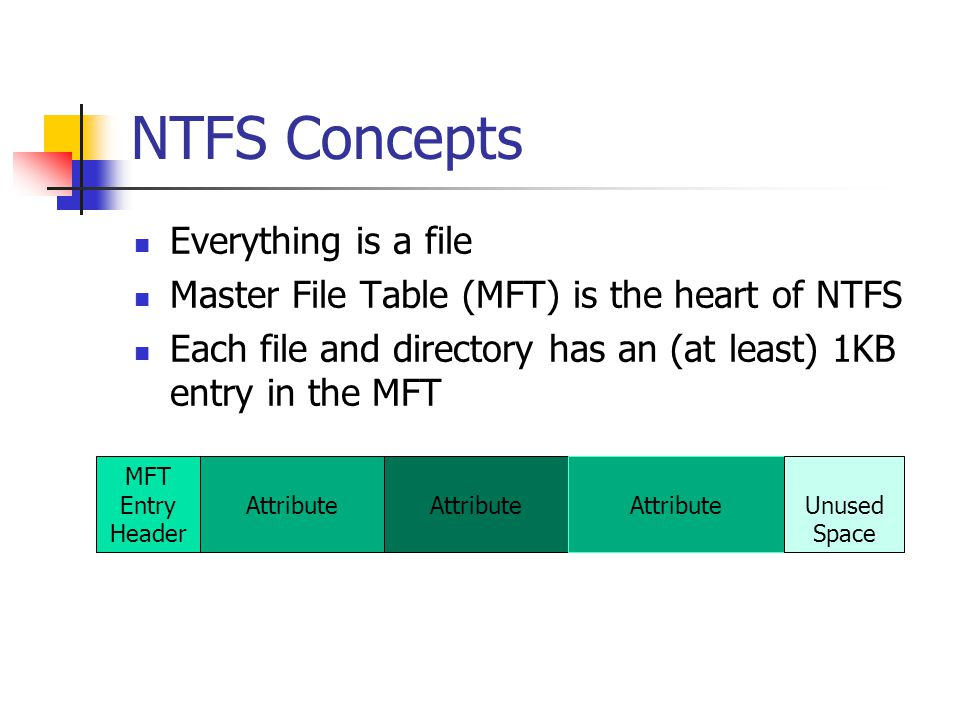 NTFS Concepts Everything is a file