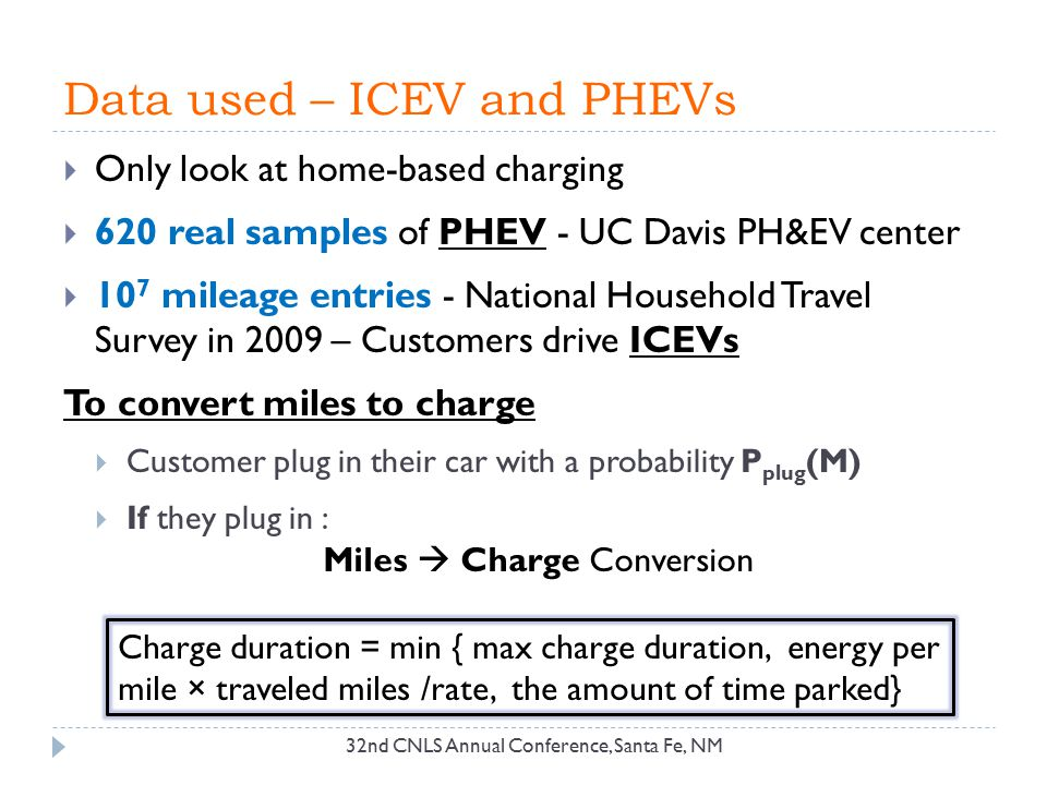 Data used – ICEV and PHEVs