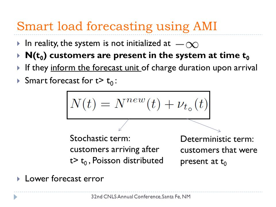 Smart load forecasting using AMI