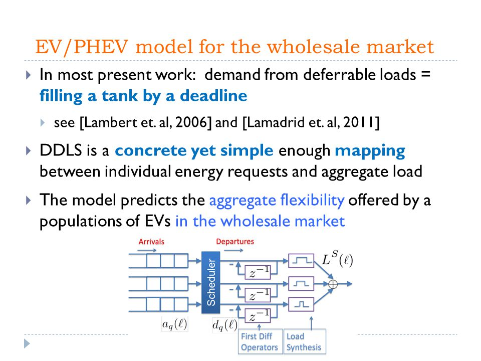 EV/PHEV model for the wholesale market