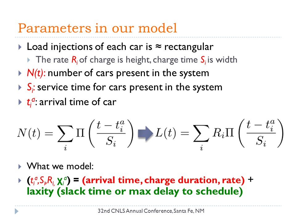 Parameters in our model
