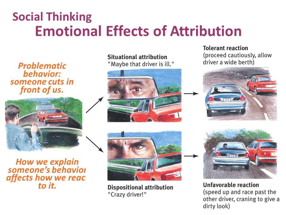 Emotional Effects of Attribution