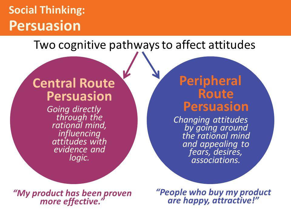 Social Thinking: Persuasion