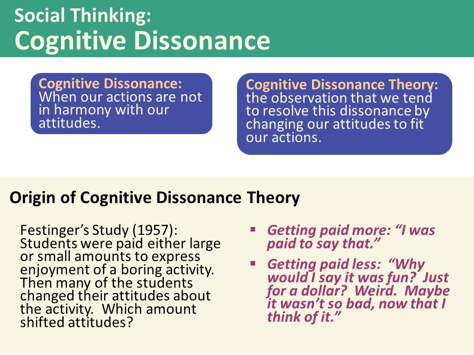 Social Thinking: Cognitive Dissonance