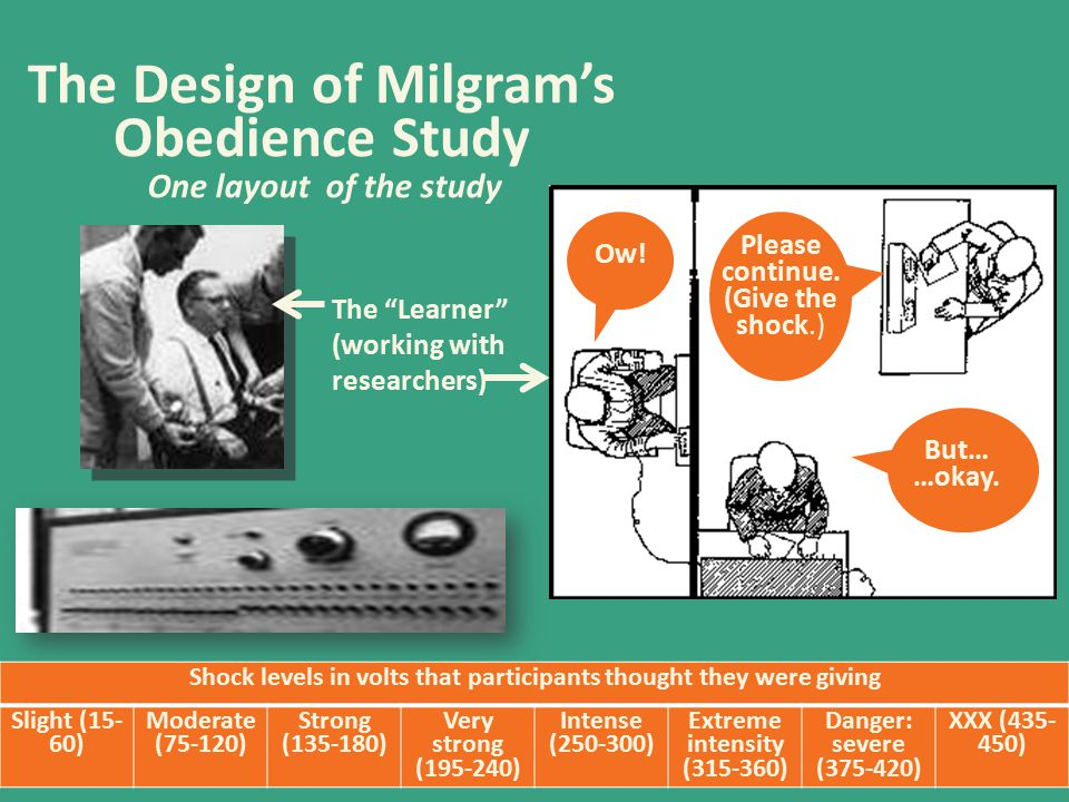 "analysis of the ethics of milgram's In 1961, yale university psychology professor stanley milgram placed an advertisement in the new haven register ""we will pay you $4 for one hour of your time,"" it read, asking for ""500 new."