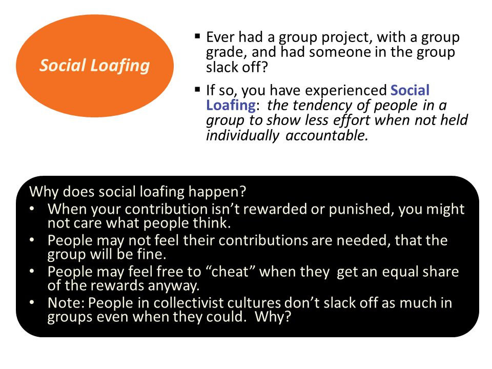 Social Loafing Ever had a group project, with a group grade, and had someone in the group slack off