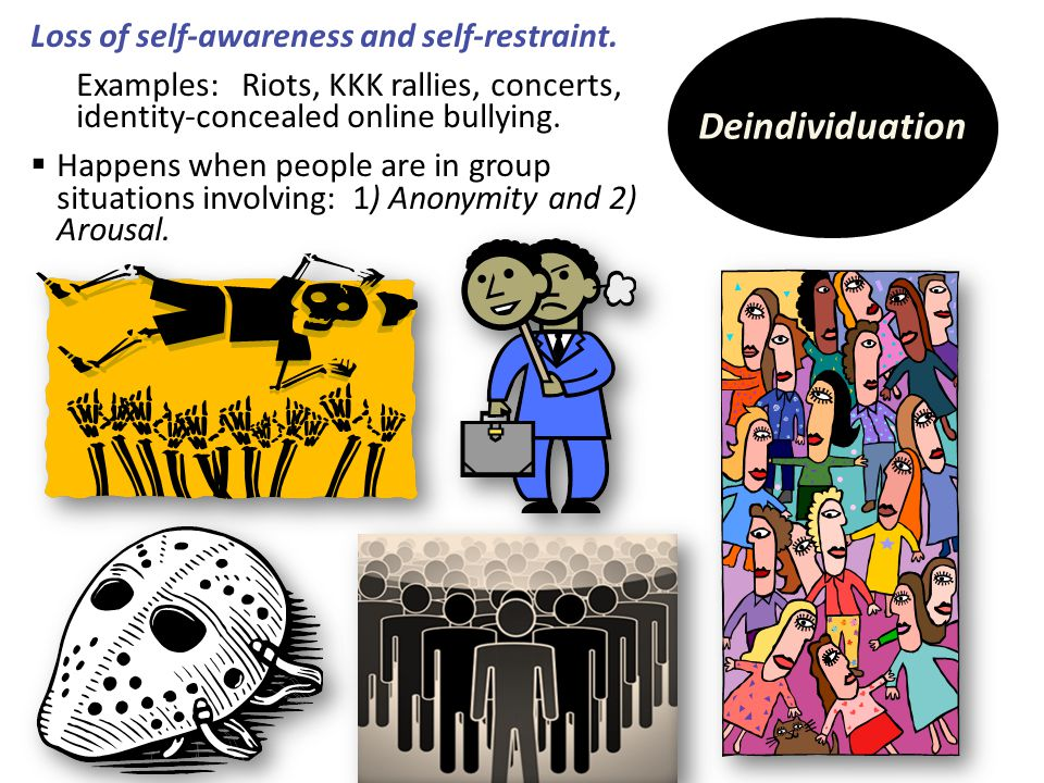 Deindividuation Loss of self-awareness and self-restraint.
