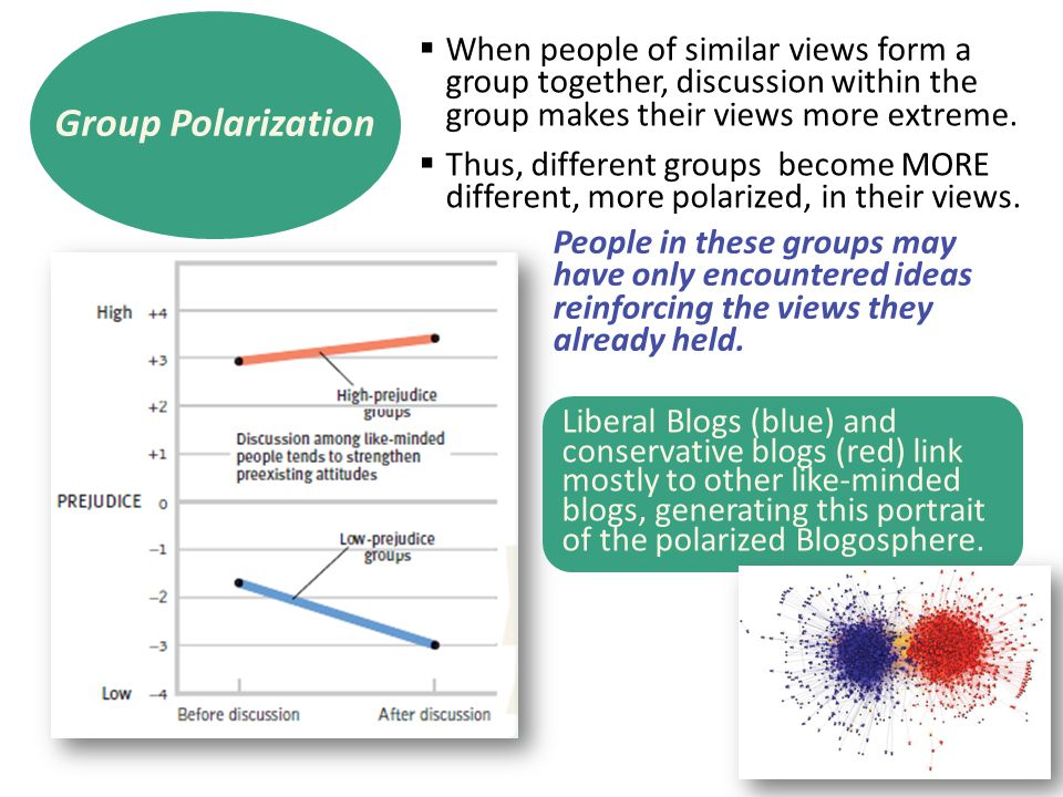 Group Polarization When people of similar views form a group together, discussion within the group makes their views more extreme.