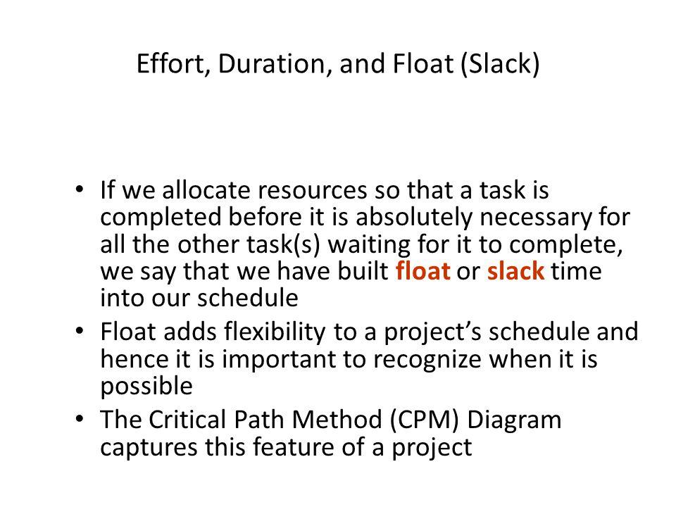 Effort, Duration, and Float (Slack)