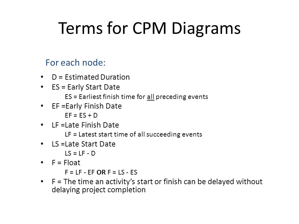 Terms for CPM Diagrams For each node: D = Estimated Duration