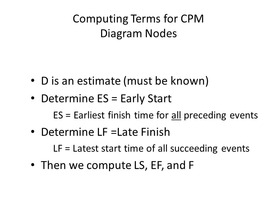 Computing Terms for CPM Diagram Nodes