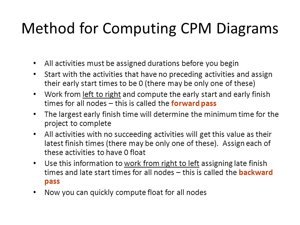 Method for Computing CPM Diagrams