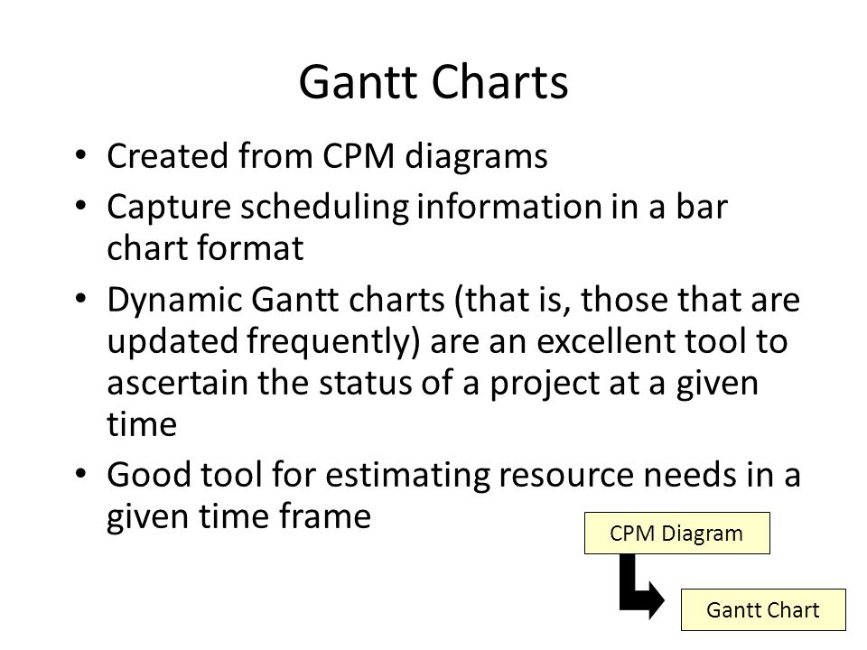 Gantt Charts Created from CPM diagrams