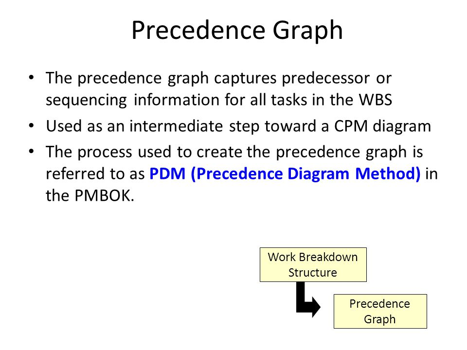 Precedence Graph The precedence graph captures predecessor or sequencing information for all tasks in the WBS.