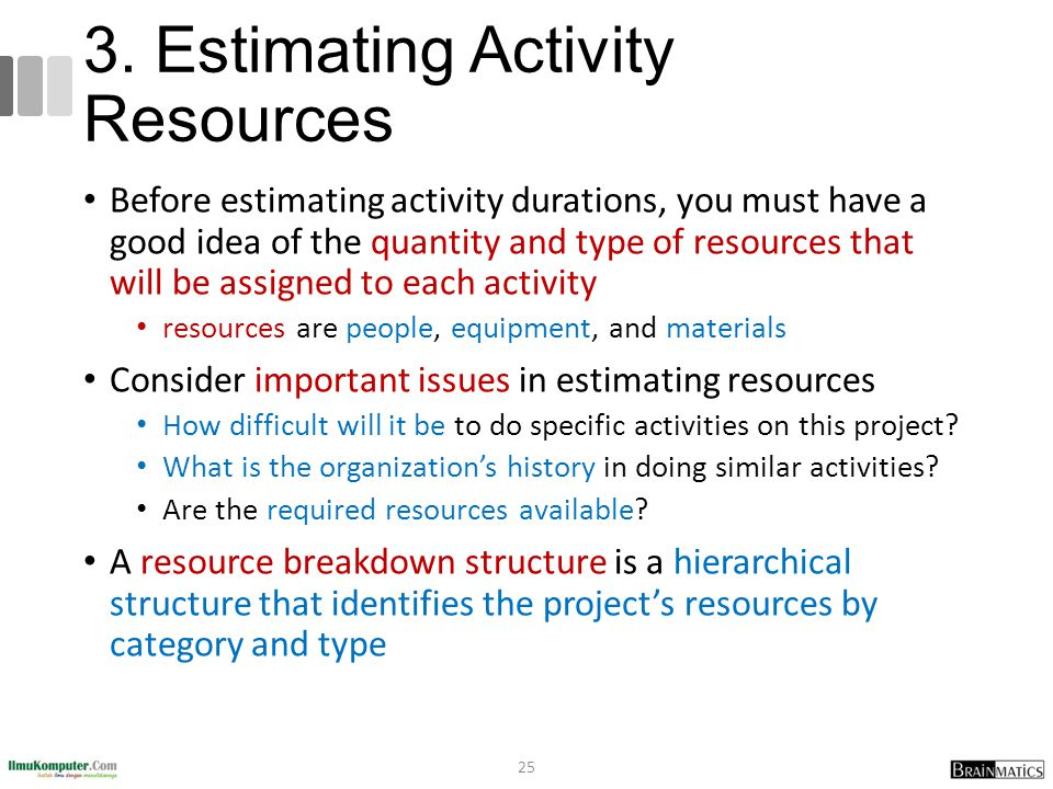 3. Estimating Activity Resources