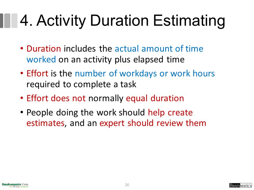 4. Activity Duration Estimating