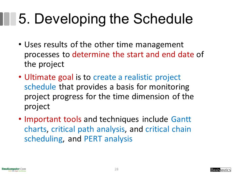 5. Developing the Schedule