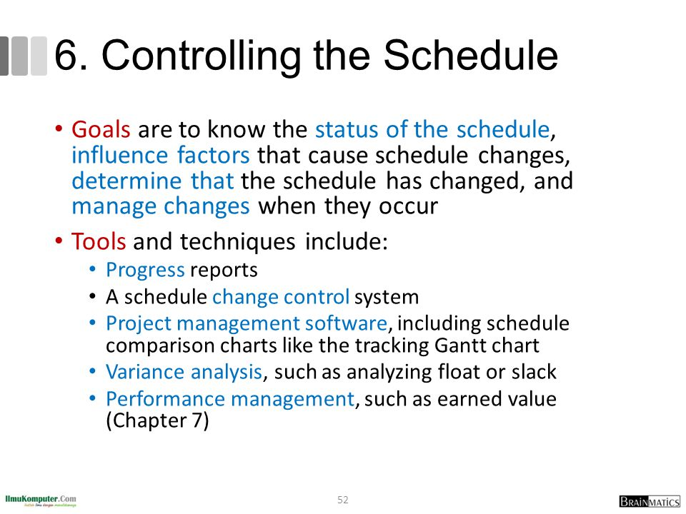 6. Controlling the Schedule